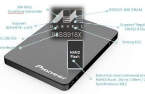 "Pioneer announced a series of 2,5"" SSD"