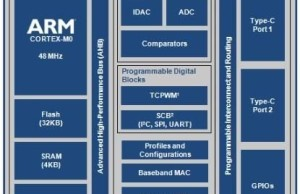 Cypress Semiconductor introduced a single-chip controller USB Type-C