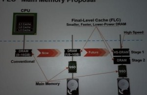 Marvell told about MoChi and a new memory architecture
