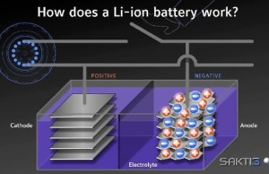 Dyson is investing $ 15 million in the development of effective battery