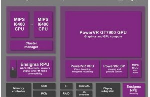 Imagination Technologies has introduced a new chip for video game consoles