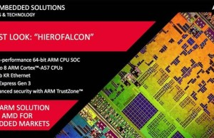 ARM-based processors AMD Hierofalcon will be released in the current semester