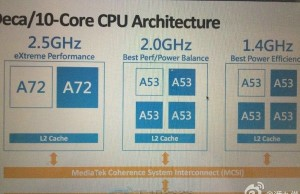 MediaTek is preparing a 10-core processor MT6797 with innovative design huge.Medium.TINY
