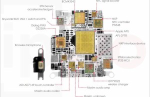 Apple Watch: Apple S1 chipset is built on 28-nm process technology