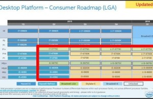 Intel is preparing to launch 14-nm processors Broadwell-E for the first quarter 2016